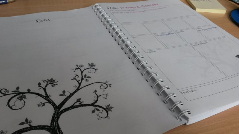 Carla's custom DIY daily planner | inkdrops.co.uk